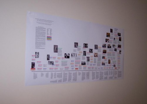 Printed copy of the awards and honours timeline. This print is 54 x 26 inches, 70% of the full size of 78 x 39 inches. Photo: simerg.com
